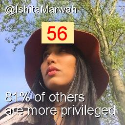 Intersectionality Score for @IshitaMarwah