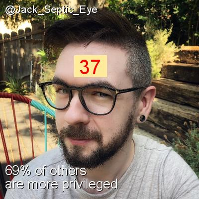 Intersectionality Score for @Jack_Septic_Eye