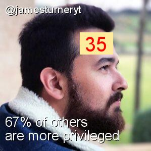 Intersectionality Score for @jamesturneryt