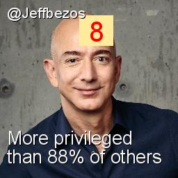 Intersectionality Score for @Jeffbezos