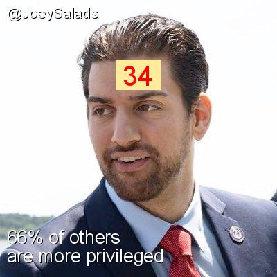 Intersectionality Score for @JoeySalads