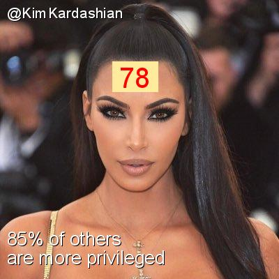 Intersectionality Score for @KimKardashian