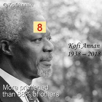 Intersectionality Score for @KofiAnnan