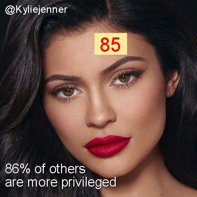 Intersectionality Score for @Kyliejenner