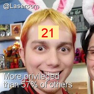 Intersectionality Score for @Lasercorn