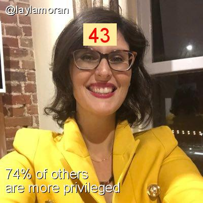 Intersectionality Score for @laylamoran