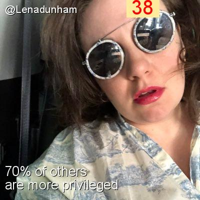Intersectionality Score for @Lenadunham