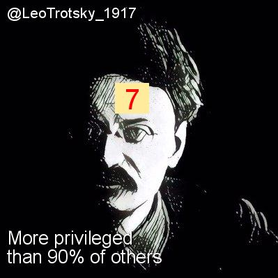 Intersectionality Score for @LeoTrotsky_1917