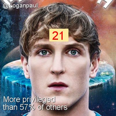 Intersectionality Score for @Loganpaul
