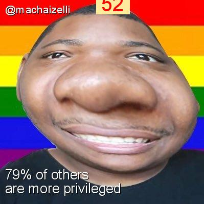 Intersectionality Score for @machaizelli