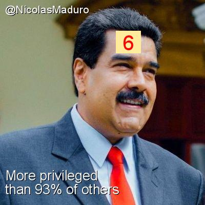 Intersectionality Score for @NicolasMaduro