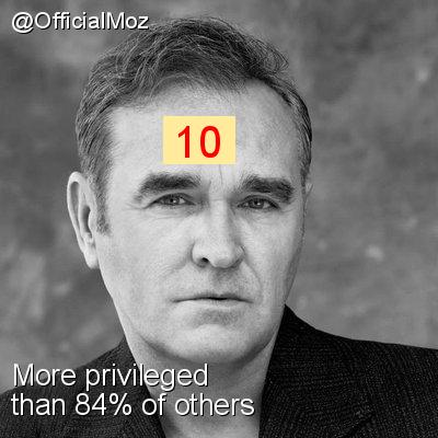 Intersectionality Score for @OfficialMoz