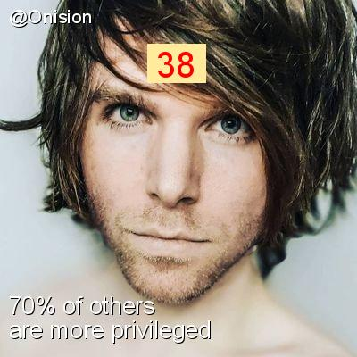 Intersectionality Score for @Onision