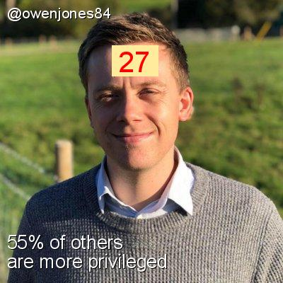 Intersectionality Score for @owenjones84