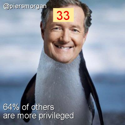 Intersectionality Score for @piersmorgan