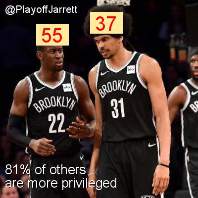 Intersectionality Score for @PlayoffJarrett