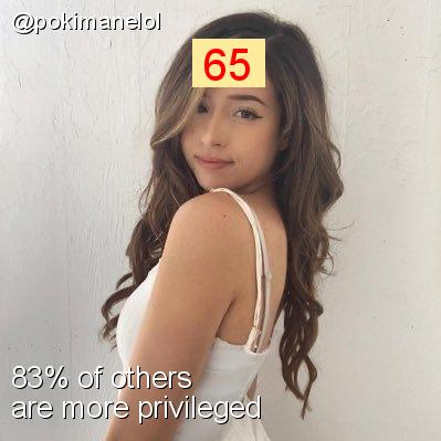 Intersectionality Score for @pokimanelol