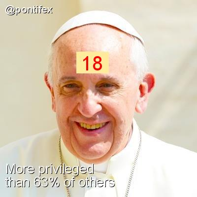 Intersectionality Score for @pontifex
