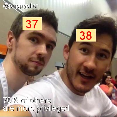 Intersectionality Score for @puppyplier