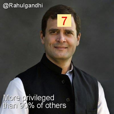 Intersectionality Score for @Rahulgandhi