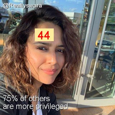 Intersectionality Score for @Reallyswara