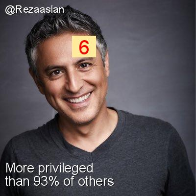 Intersectionality Score for @Rezaaslan