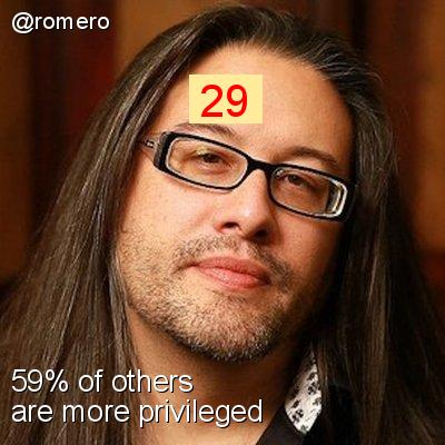 Intersectionality Score for @romero