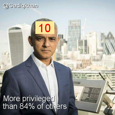 Intersectionality Score for @Sadiqkhan