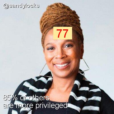 Intersectionality Score for @sandylocks