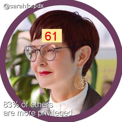 Intersectionality Score for @sarahforpdx