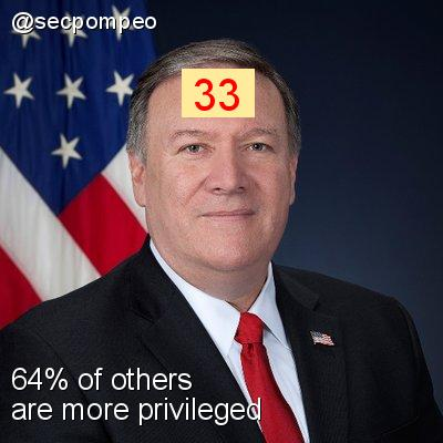 Intersectionality Score for @secpompeo