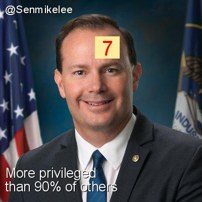 Intersectionality Score for @Senmikelee
