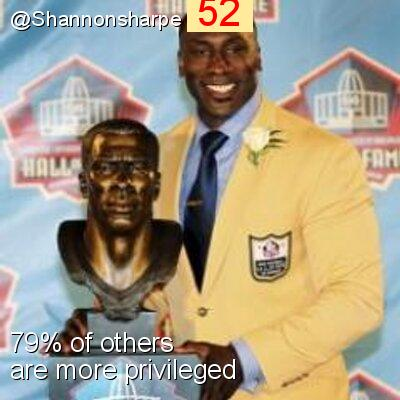 Intersectionality Score for @Shannonsharpe
