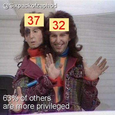 Intersectionality Score for @Sixpackofzaphod