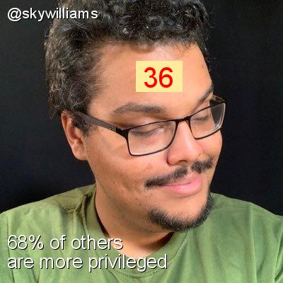 Intersectionality Score for @skywilliams