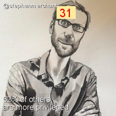 Intersectionality Score for @stephenmerchant