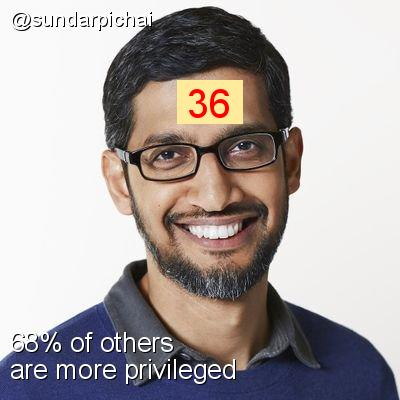 Intersectionality Score for @sundarpichai