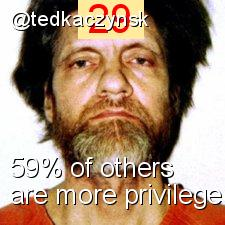 Intersectionality Score for @tedkaczynsk
