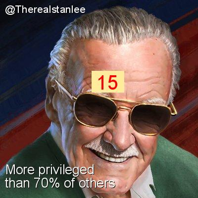 Intersectionality Score for @Therealstanlee