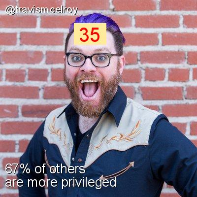 Intersectionality Score for @travismcelroy