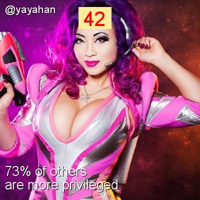 Intersectionality Score for @yayahan